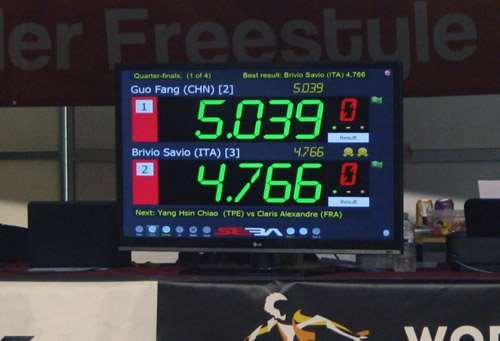 Record du monde de speed slalom