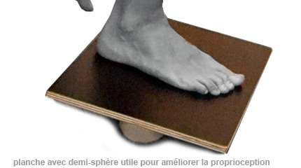 comment renforcer cheville roller small