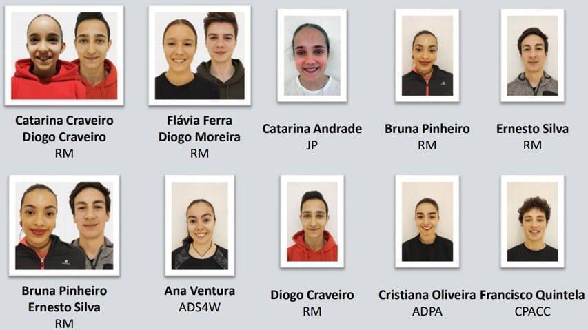 equipes roller artistique junior portugal 2019