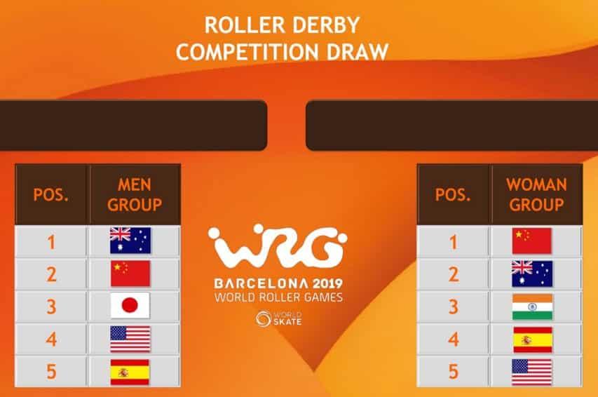 equipes roller derby world roller games 2019