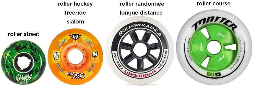 Des types de roues roller par pratique