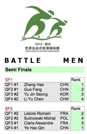 Men's Battle: quarter semi