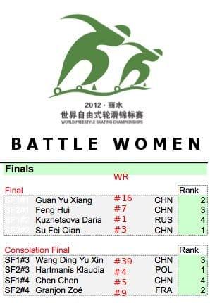 Women's Battle: finals