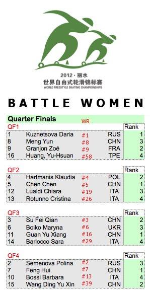 Women's Battle: Quarter finals