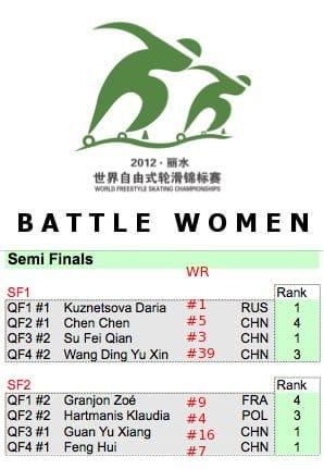 Women's Battle: semi finals
